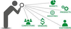 Business Value/ Promotion Skills